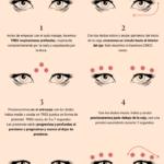 Auto masaje contorno de ojos